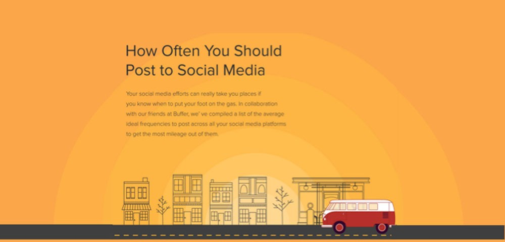 How Often Should You Post on Social Media