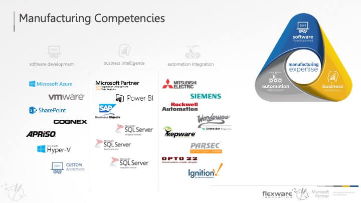 FW-ppt_OLD-competencies